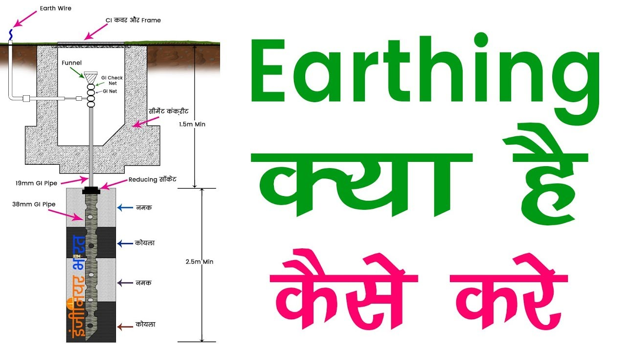 Earthing क्या है Grounding कैसे करे Earthing system in ...