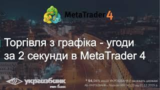 Торговля с графика в MetaTrader 4.  Форекс / Forex для початківців з АБ УКРГАЗБАНК