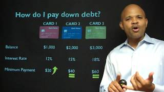 How to pay off debt FAST (four tips)