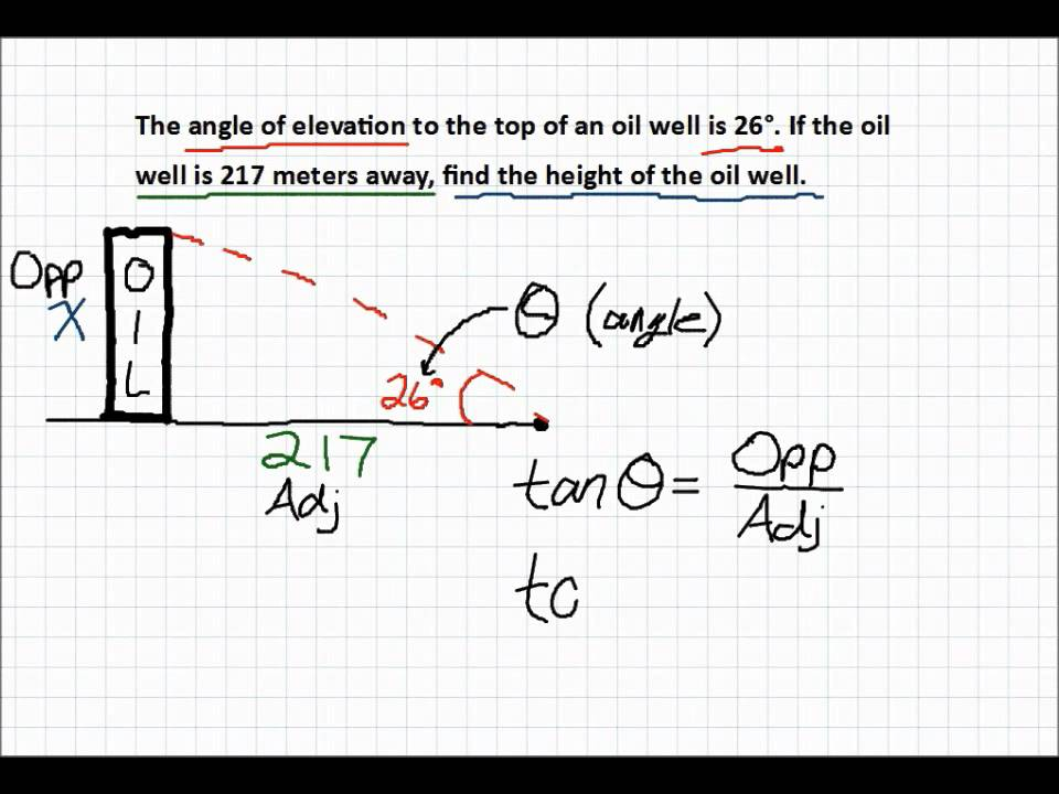 Angle of Elevation Word Problem YouTube – Worksheet Angles of Depression and Elevation