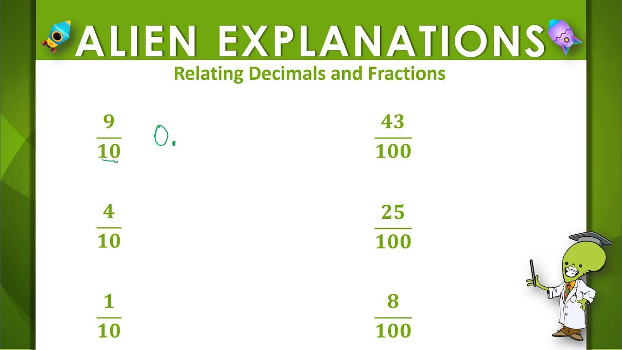 small resolution of Fractions to Decimals - 4th Grade - Education Galaxy - YouTube
