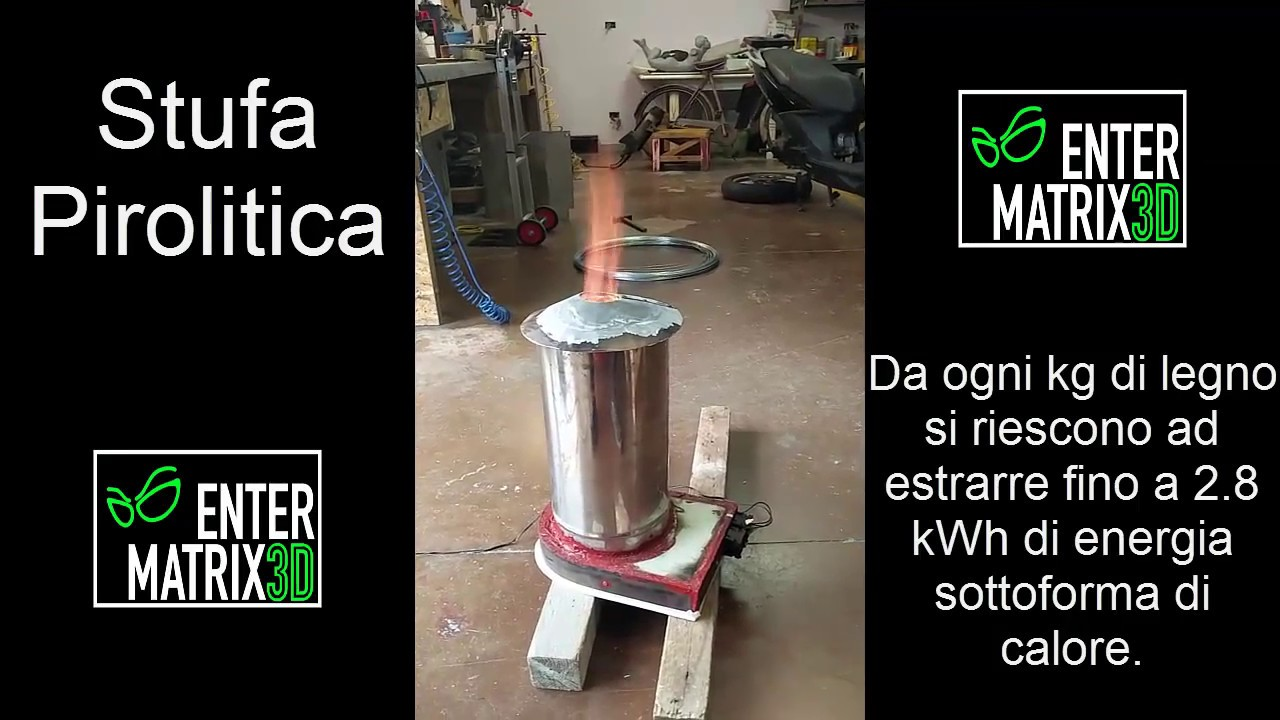 stufa pirolitica autocostruita youtube