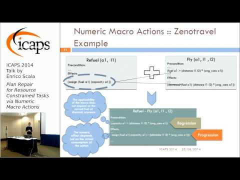 "ICAPS 2014: Enrico Scala on ""Plan Repair for Resource Constrained Tasks via Numeric Macro Actions"""