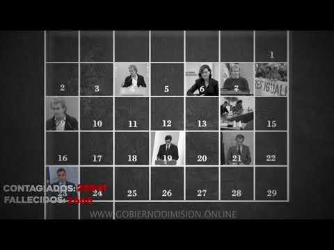 La Cronología De LAS NEGLIGENCIAS Del GOBIERNO En El CORONAVIRUS. Miércoles Manifestación 19 Horas