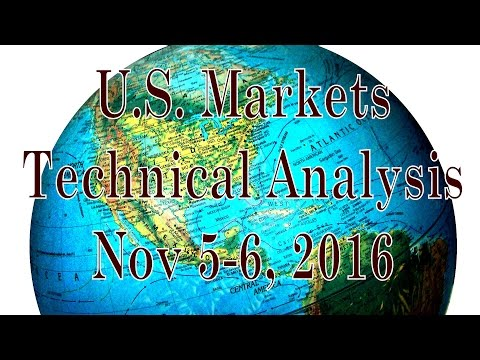 [ Part One ] Weekend U.S. Market Analysis Nov 5-6, 2016
