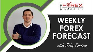 Weekly Forex Forecast 21st - 25th May 2018