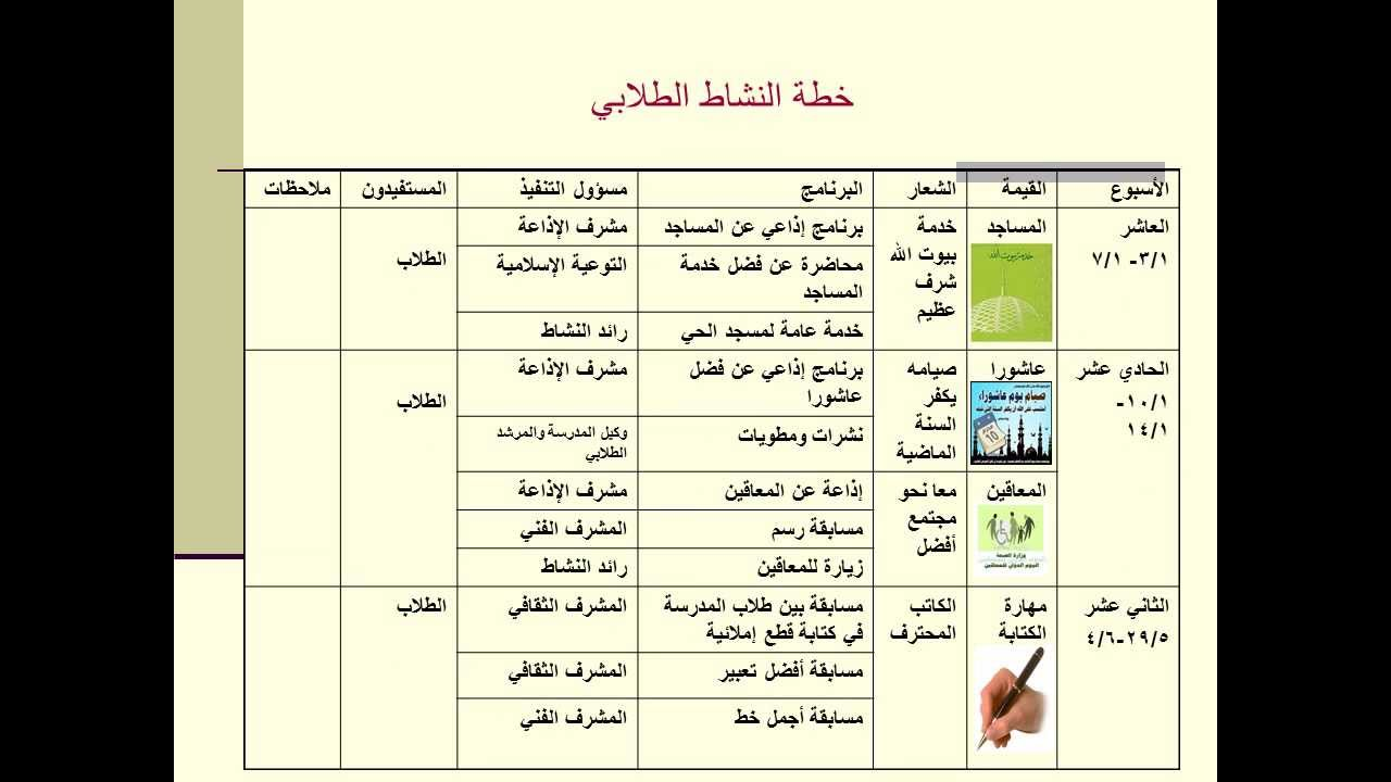 بحث عن النشاط المدرسي pdf