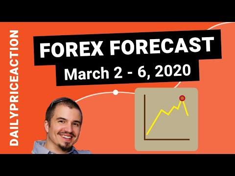 weekly-forex-forecast-for-eurusd,-gbpusd,-usdjpy,-usdcad,-eurgbp-(march-2---6,-2020)