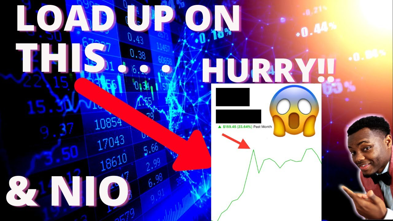 This Stock EXPLODED. . . 😱BUY NOW!?  Hurry!  +  Is the Run Over?! 🔥