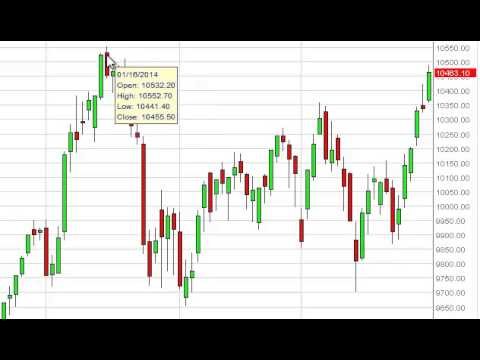 IBEX 35 Technical Analysis for April 2, 2014 by FXEmpire.com