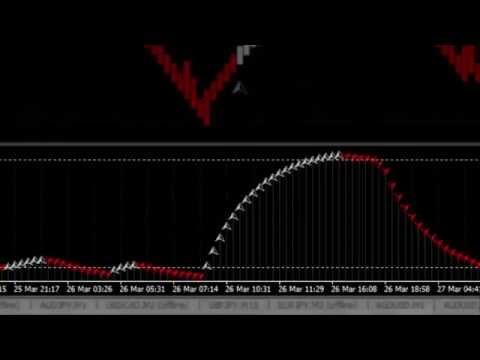 Black Edge FX by Josh Taylor - It Really Work?