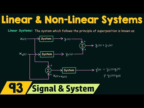 Linear and Non-Linear Systems
