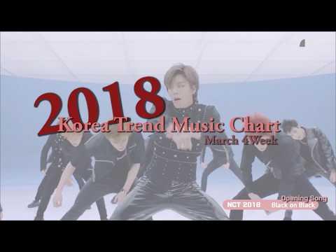 2018 Korea Trend Music Chat - April 4week TOP30