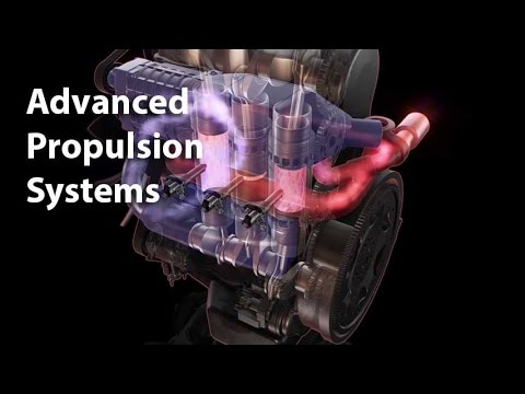 Advanced Propulsion Systems - Autoline This Week 2013