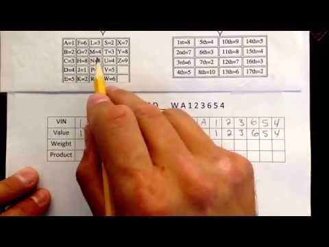 VIN number check digit calculation