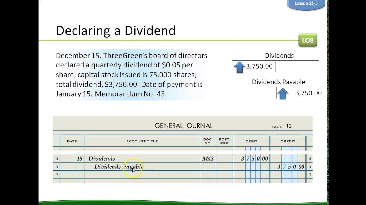 How to calculate dividends