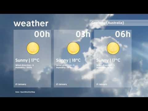 Geelong Weather   21 January 2017