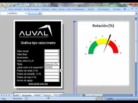 Cómo hacer una gráfica de velocímetro en Excel (con un