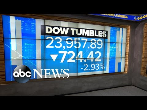 Stock market stumbles as Dow drops 724 points