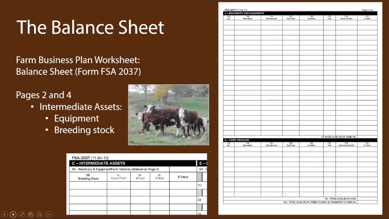 Putting Together the Resources You Need YouTube – Fsa Worksheet