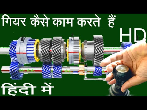 How Gearbox | Manual Transmission Works Full Explanation in  Hindi