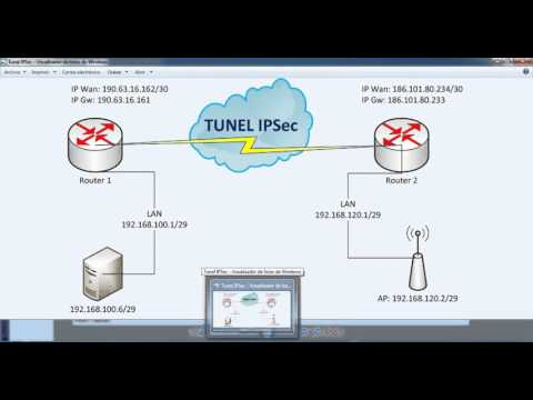 Configuración IPSec Mikrotik