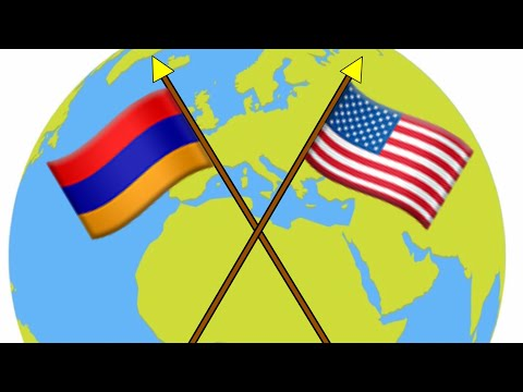United States and Armenia's Relationship
