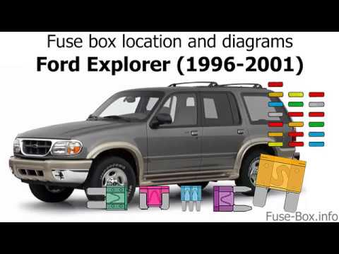 Fuse box location and diagrams: Ford Explorer (1996-2001) - YouTube