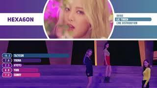 thời gian hát của mỗi thành viên Girls' Generation MV  Lil' Touch ( source HEAXA60N )