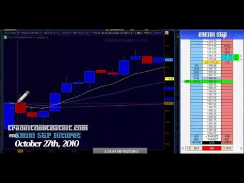 E-Mini S&P Live Trading – October 27th, 2010