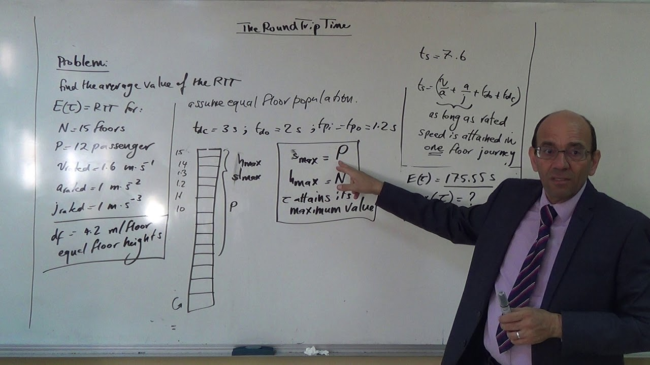 Calculating the Value of the RTT, Part II: Calculating the Maximum and  Minimum Value of the RTT