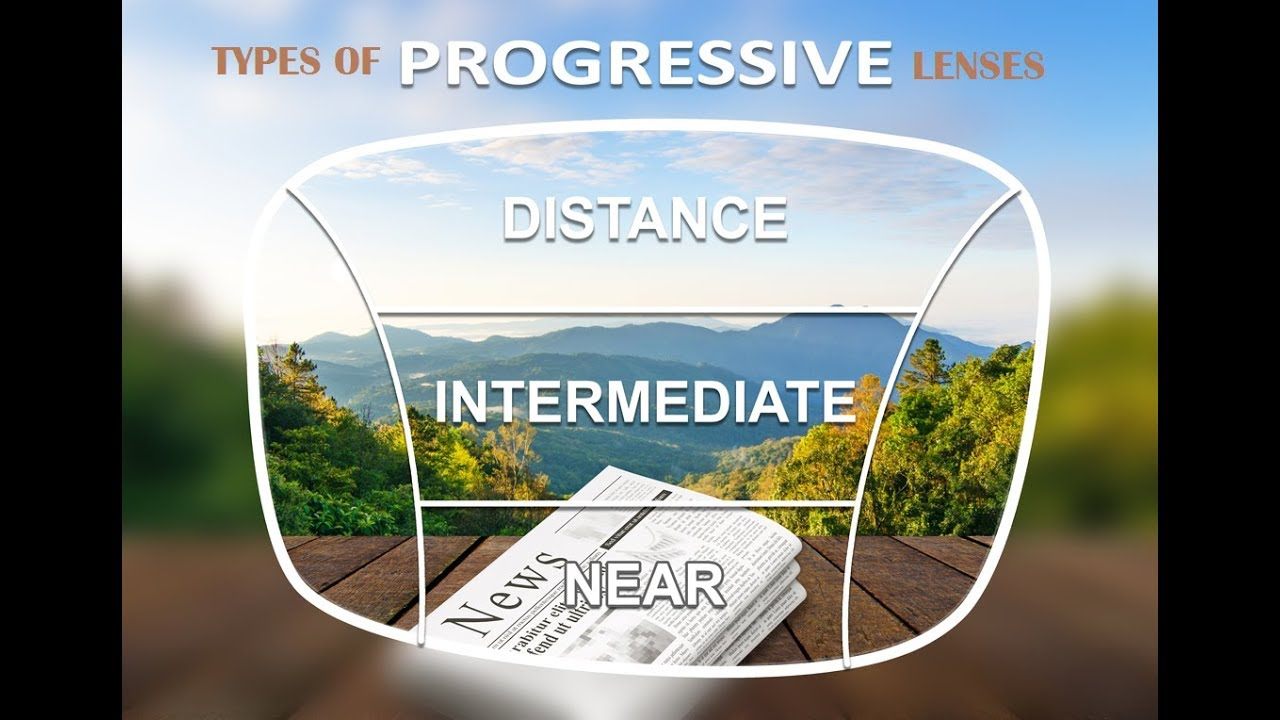 0df025bc41 Progressive lenses Types .advantage   Disadvantages (HINDI) - YouTube