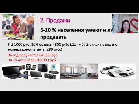Виды дохода в компании Орифлэйм Сологубова Кристина 23 10 19