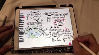 #NSTA18: Sketchnote of Ron Clark's  Keynote