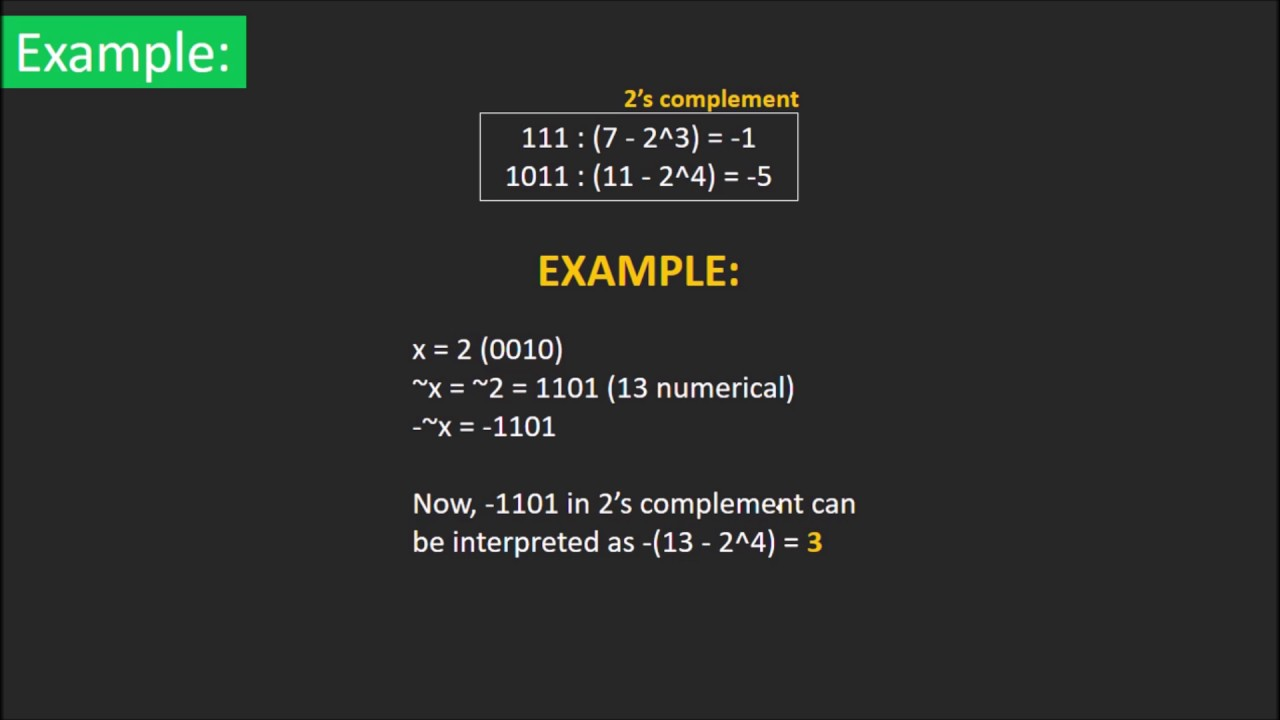 Add 1 to a given number - GeeksforGeeks