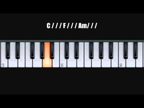 House Chords plus Guide to Electronic Dance Music Link