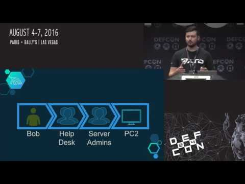 DEF CON 24 - Andy Robbins. Rohan Vazarkar, Will Schroeder - Six Degrees of Domain Admin