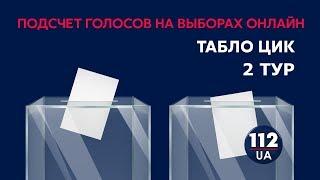 Результаты выборов. Табло ЦИК. Онлайн-трансляция