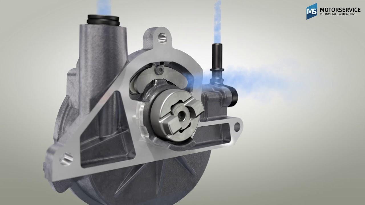 Plus adapté Comment fonctionne une pompe à vide ? (animation 3D BZ-24