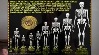 Sind Nephilim Riesen erwacht unter der Antarktis ? | 18.03.2017