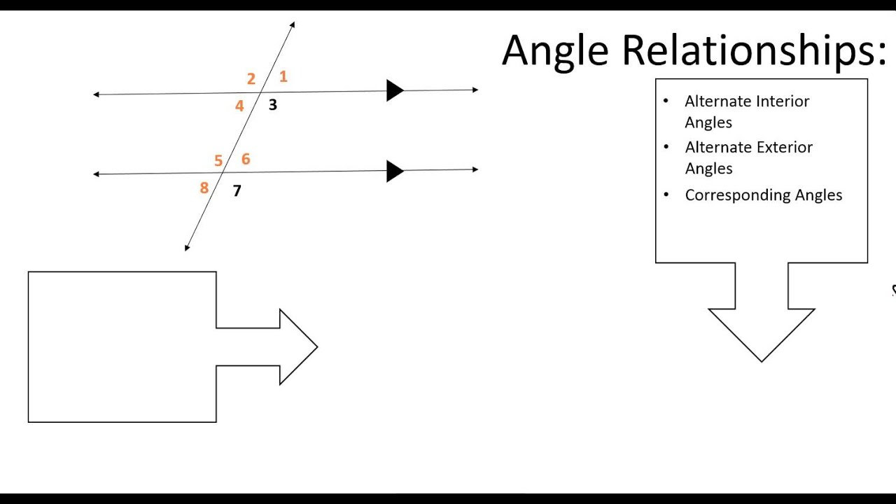 Angle Relationships(Alternate Interior, Alternate Exterior, Corresponding,  And Same Side Interior)