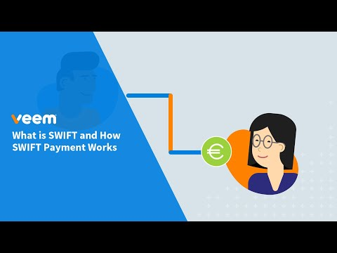 What is SWIFT and How SWIFT Payment Works?