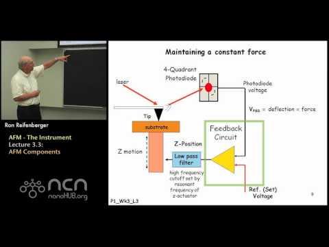 nanoHUB-U Fundamentals of AFM L3.3: AFM-The Instrument - AFM Components