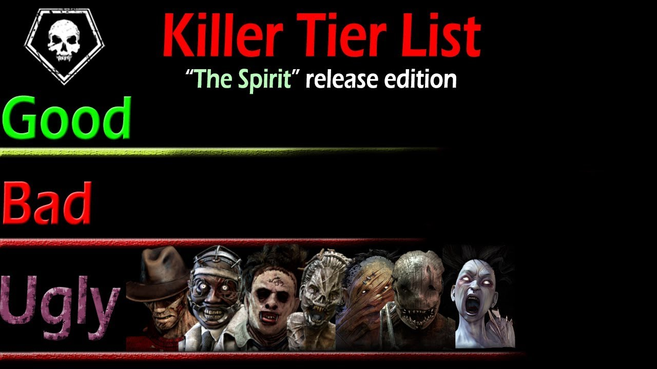 Dead by Daylight - Killer Tier List (Spirit Release Edition)