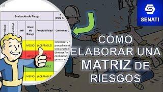 Cómollenartu formulario IPER ó MATRIZ de riesgos Link de DESCARGA en la descripción