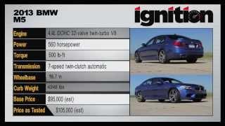 BMW M5 F10 тест драйв от Motor Trend Channel, 2013 (на англ.)