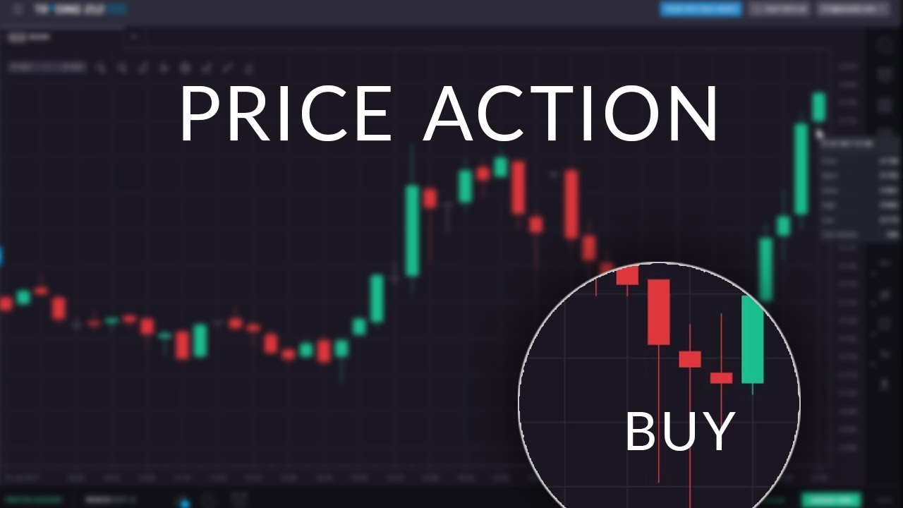 Priceaction — Indicators and Signals — TradingView — India