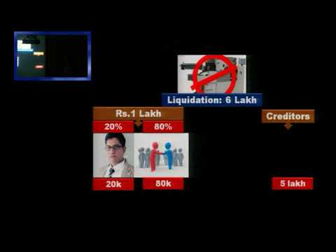 Economy lecture 10 :  Debt securities  Credit Rating, Bond Yield, Muni