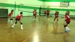 Esercizi Bagher, ricezione, difesa - Pallavolo, volleyball