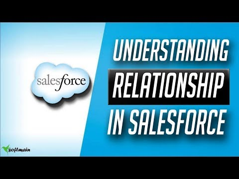 how to create Relationship in salesforce in salesforce- Salesforce Tutorial in hindi #6